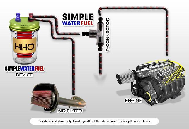 Автомобиль на воде вместо бензина