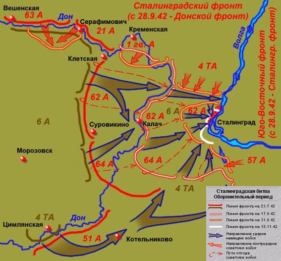 Сталинградская битва наступление